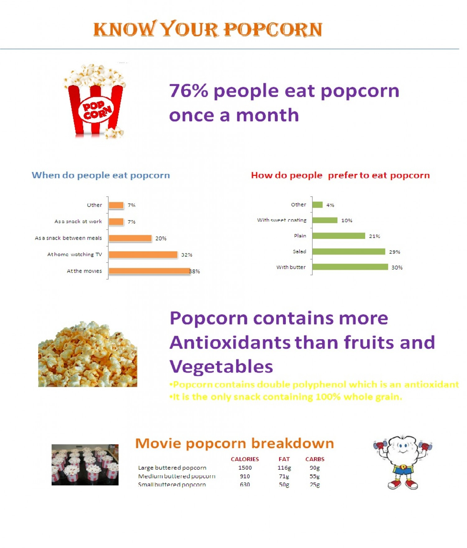know-your-popcorn