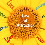 What is Law of Attraction And Its Importance in life